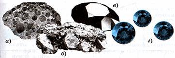 aлюминий и его соединения: